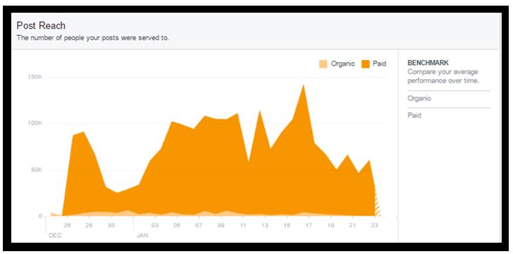 facebook-marketing-promotion