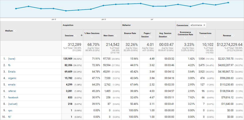 analytics-service